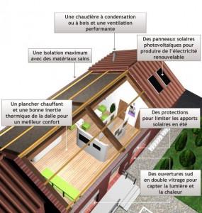 OT éco-construit
